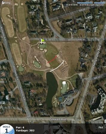Garden City Golf Club Garden City Golf Course